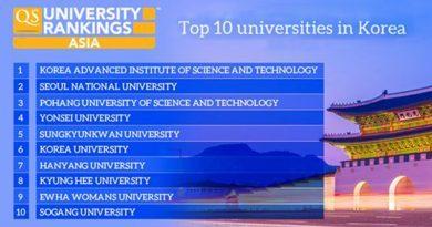 Top 10 Trường Đại Học Tại Hàn Quốc